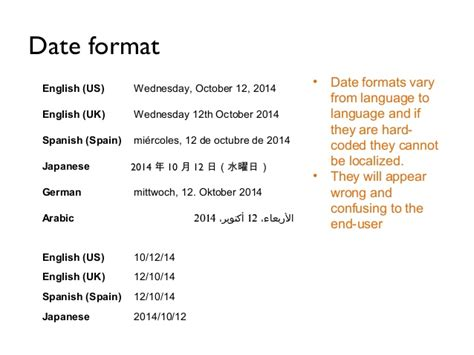 format date uk cultural awareness localization and the impact on content