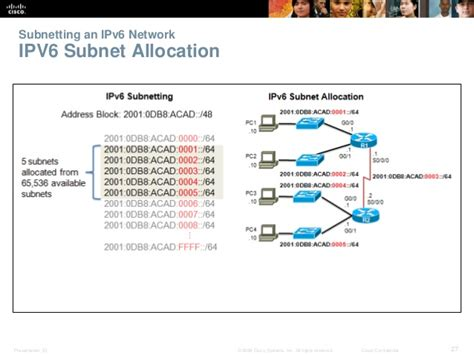 ipv6 subnetting tutorial ppt ccnav5 s1 chapter 9 subnetting ip networks