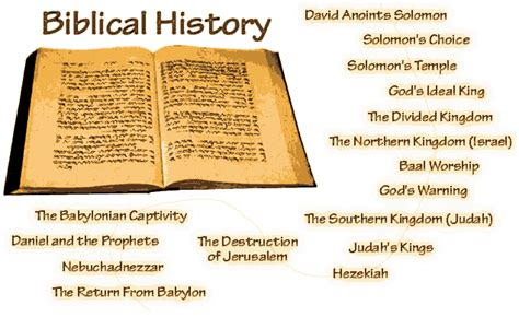 regulating in the empire ideology the bible and the early christians synkrisis books ancient babylonia biblical history