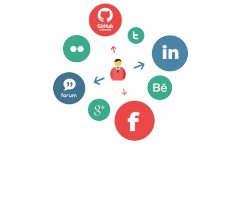 Find On Social Networks Niche Social Networks To Find Candidates Smartrecruiters