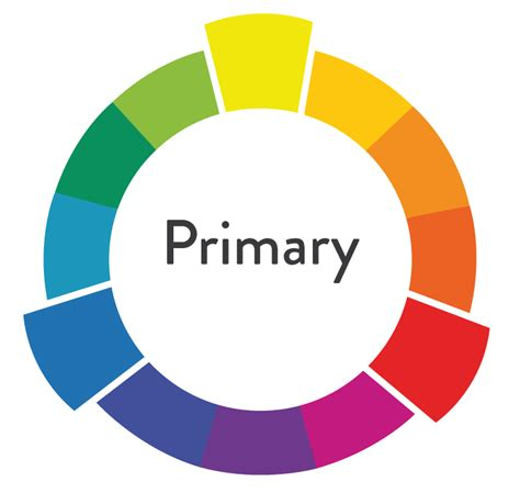the primary colors color psychology in marketing the complete guide social