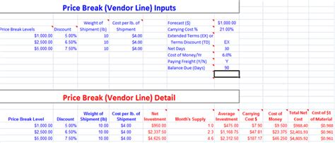 Spreadsheets Effective Inventory Management Freight Cost Analysis Template
