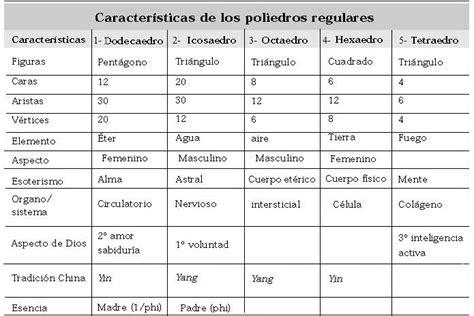 figuras geometricas nombres y formulas formulas de todas las figuras geometricas imagui