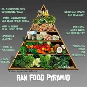 the dangerous world of organic vegan foods