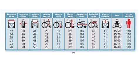 dimensione sedia a rotelle sedia a rotelle meccanica e leggera a struttura in lega di