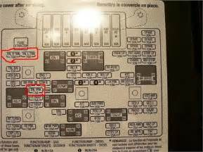 1999 diagram fuse panel fixya