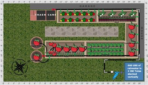 Victory Garden Layout Garden Plan The Stjohn Victory Garden