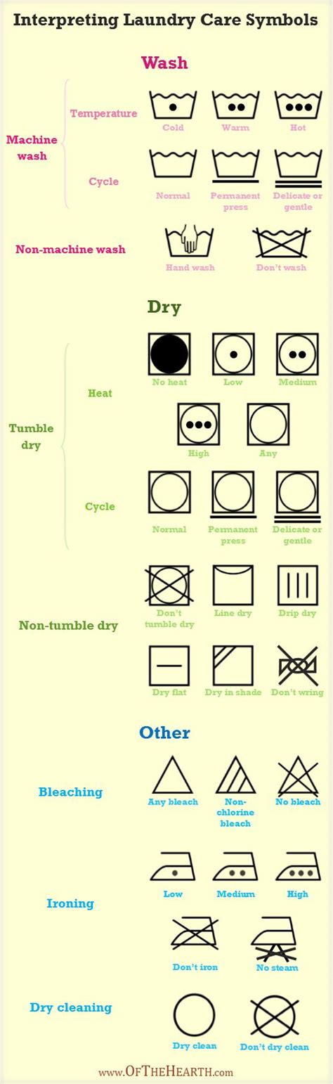printable laundry instructions laundry care symbols symbols and laundry on pinterest