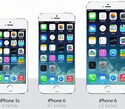 Image result for Do iPhone 5 Cases Fit iPhone 5S?