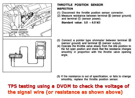 service manual how to check the tps on a 2008 jeep