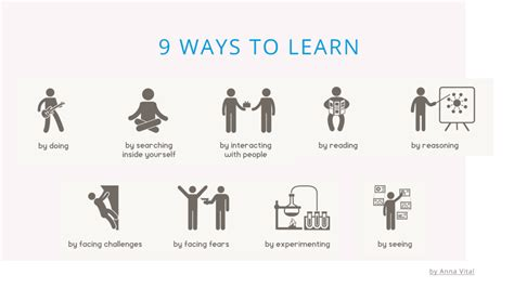 8 Ways To Learn To Your by 9 Ways To Finally Learn Effectively Startus Magazine