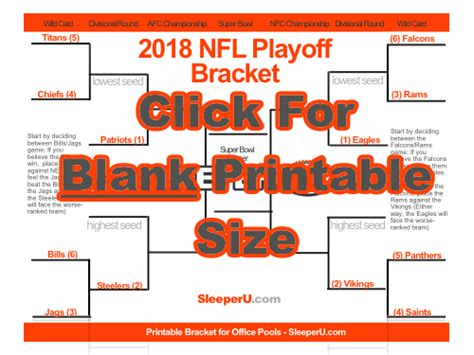 Printable Nfl Playoff Bracket 2018