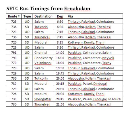 tamilnadu government volvo service state routes fare schedule information tnstc