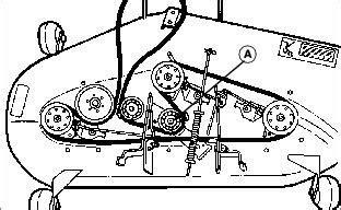 deere l130 mower belt diagram deere d130 mower belt diagram free engine