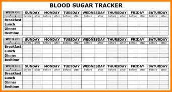 Diabetes Log Template by Doc 700369 Blood Sugar Log Template 5 Plus Free