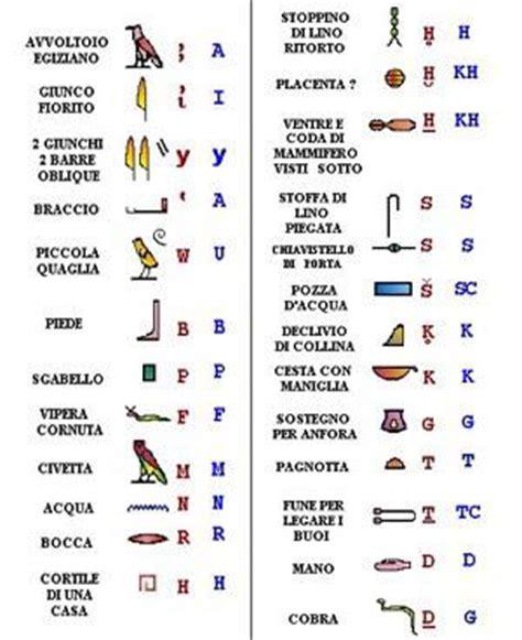 lettere alfabeto antiche antichi alfabeti storiologia