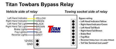 wiring diagram for tow bar with bypass relay gallery