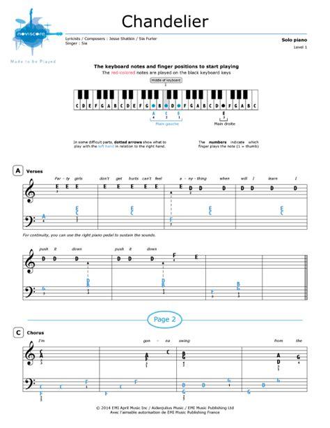 how to play chandelier how to play chandelier on keyboard musethecollective