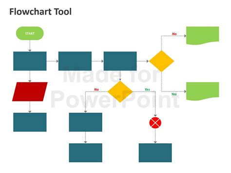 flowchart tool flowchart tools flowchart shareware and best free