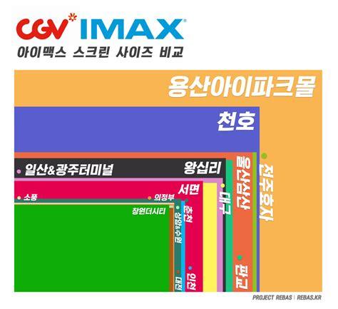 cgv imax ost cgv 아이맥스 상영관 크기 비교
