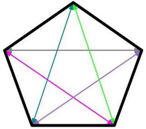 Interior Angles Pentagon by Is Mathematics Really That Tough Entry 7 Geometry