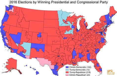 2016 presidential endorsement poll results united auto daily kos elections presents the 2016 presidential