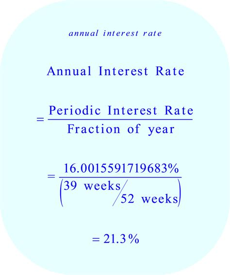 business commission and interest rate