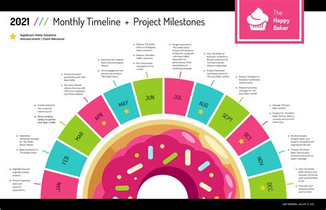 best project plan 15 project plan templates to visualize your strategy