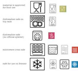 What Is Dishwasher Safe Symbol Do You Your Tableware Symbols At Home With Vallee
