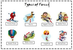 different types different types of forces