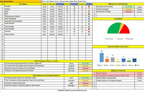excel report template project status report template excel sanjonmotel