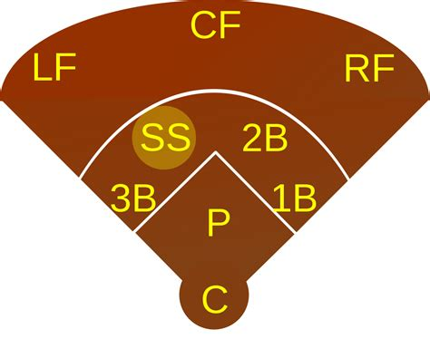 shortstop wikipedia