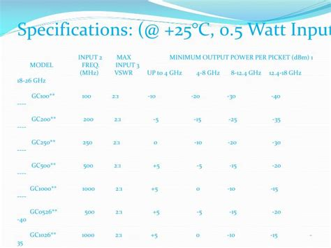 step recovery diode specifications ppt step recovery diode powerpoint presentation id 2414931