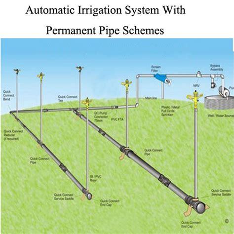 lawn sprinkler system diagram lawn sprinkler system wiring diagram irrigation system