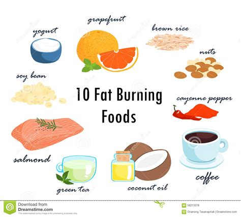 Burning Foods by Top Ten Burning Foods Illustration Stock Vector