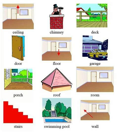 Apartment Vocabulary A Picture Dictionary For Esl House Vocab Esl Vocab