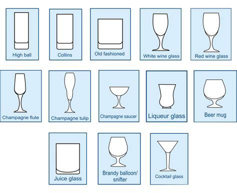 types of barware glassware nios