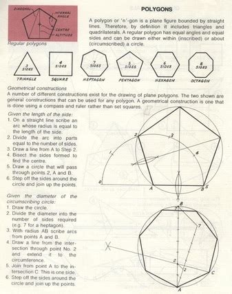 visual communication design technical drawing understanding technical drawing 2 creativespark me