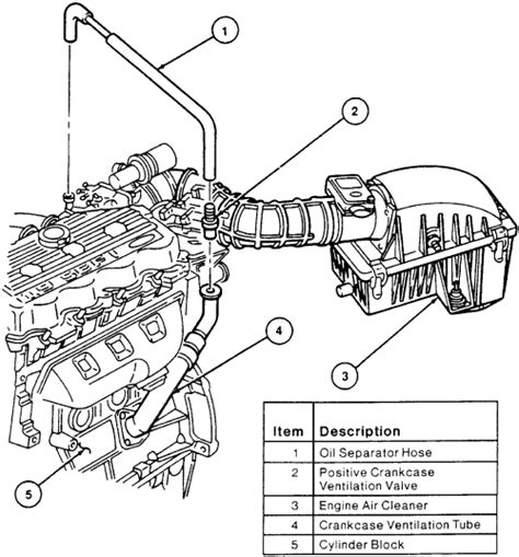 motor repair manual 1998 ford explorer electronic valve timing pcv valve location 1998 ford explorer pcv free engine image for user manual download