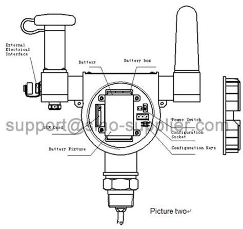 high water alarm wiring diagram high wiring diagram site