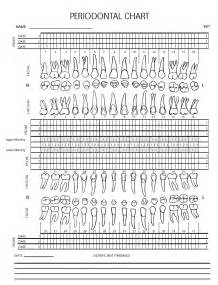 periodontal chart template periodontal charting form