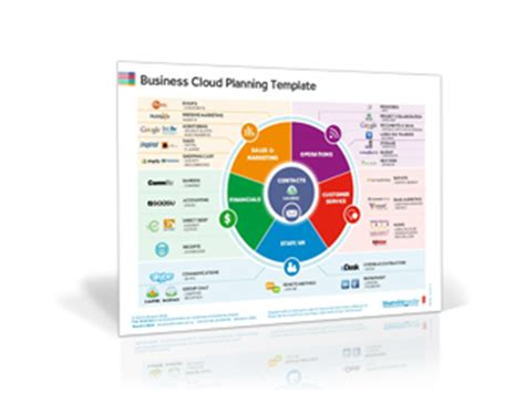 Business Cloud Planning Template Cloud Business Template