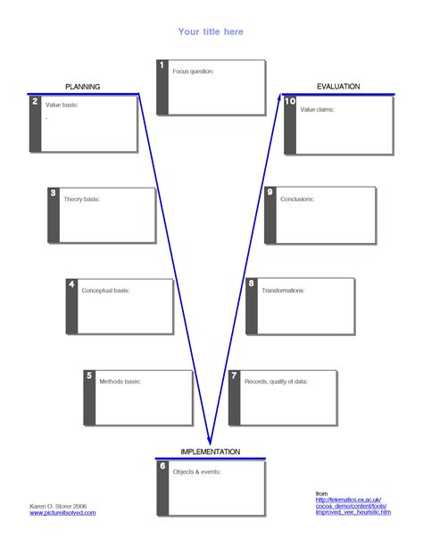 Vee Diagram Template Vee Diagrams Picture It Solved