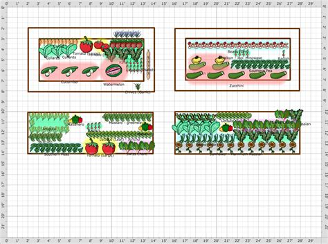 Garden Plan 2017 Vegetable Beds With New Beds Earth News Vegetable Garden Planner