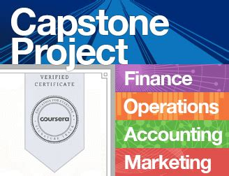 What Is Mba Capstone by Wharton Packages