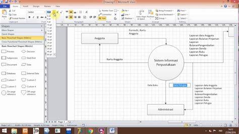 membuat struktur organisasi menggunakan visio tutorial membuat context diagram sistem informasi