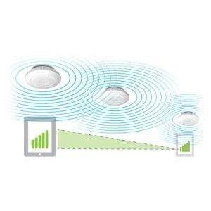 Engenius Eap1200g Ac1200 Dual Band Ceiling High Power Ap Murah engenius eap1200h ac1200 dual band ceiling mount wireless