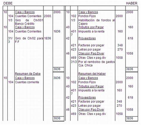 formato 350 consultorcontablecom contabilidad contabilidad organizacional p 225 gina 2 monografias com