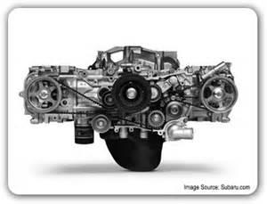Subaru Boxer Engine Problems Subaru 1998 Forester Limited 2 0 Litre Ej20 Re