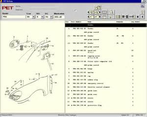 Where To Buy Porsche Parts Porsche Electronic Parts Catalogue Epc